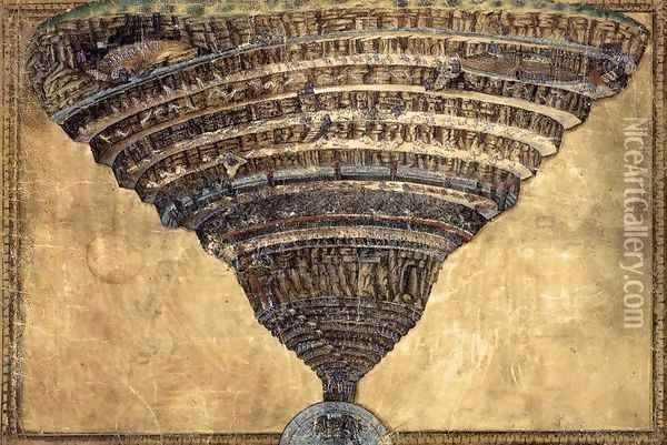 The Abyss of Hell 1480s Oil Painting - Sandro Botticelli