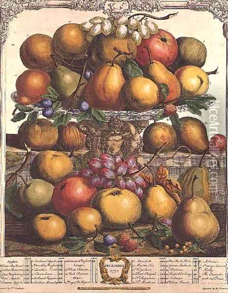 December, from 'Twelve Months of Fruits' Oil Painting - Pieter Casteels