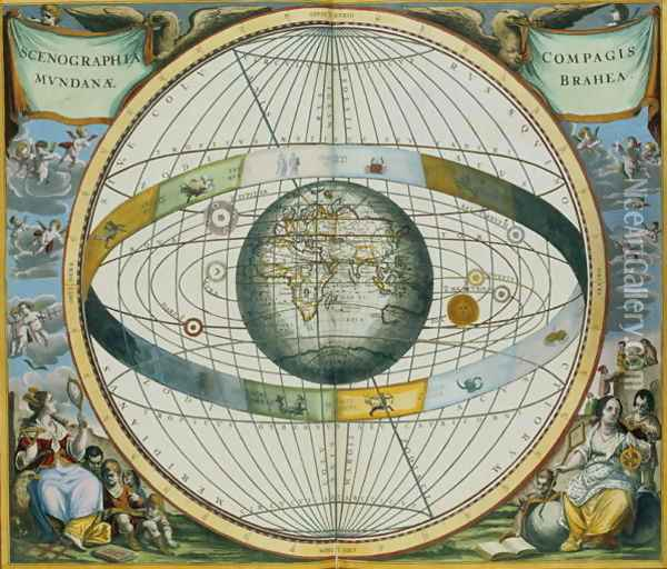 Map Showing Tycho Brahe's System of Planetary Orbits Around the Earth, from 'The Celestial Atlas, or The Harmony of the Universe' Oil Painting - Andreas Cellarius