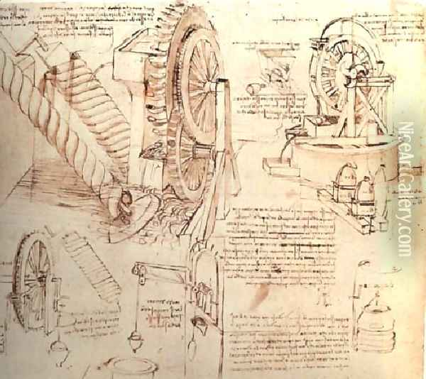 Drawings Of Water Lifting Devices Oil Painting - Leonardo Da Vinci