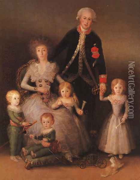 The Duke And Duchess Of Osuna And Their Children Oil Painting - Francisco De Goya y Lucientes