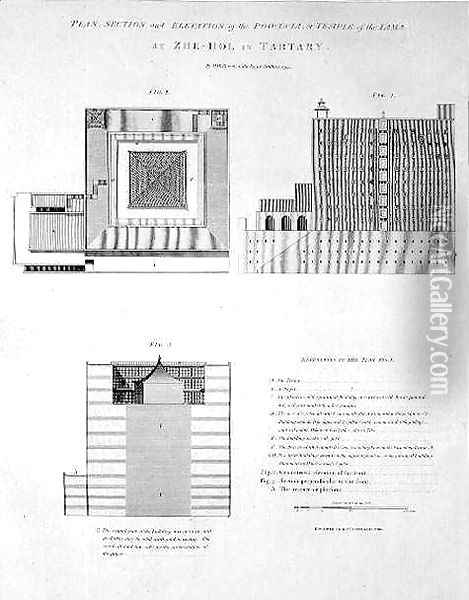 Plan, Section and Elevation of the Poo-ta-la, or Temple of the Lama at Zhe-hol in Tartary, engraved by Joseph Baker, pub. by G. Nicol, 1796 Oil Painting - Parish, Henry William