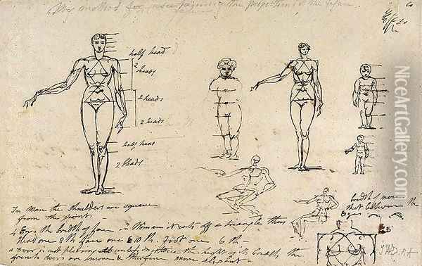 Studies of anatomy with measurements and writing Oil Painting - James Ward